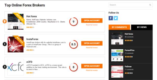 The Top Forex Broker
